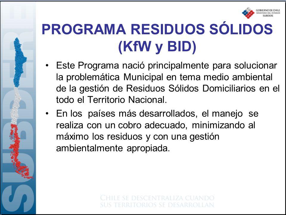 PROGRAMA RESIDUOS SÓLIDOS (KfW y BID) Este Programa nació principalmente para solucionar la problemática Municipal en tema medio ambiental de la gestión de Residuos Sólidos Domiciliarios en el todo el Territorio Nacional.