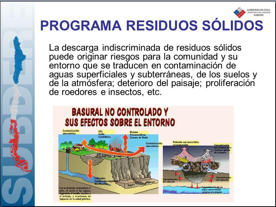PROGRAMA RESIDUOS SÓLIDOS La descarga indiscriminada de residuos sólidos puede originar riesgos para la comunidad y su entorno que se traducen en cont