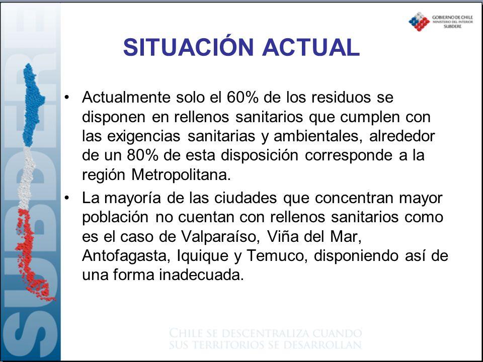 SITUACIÓN ACTUAL Actualmente solo el 60% de los residuos se disponen en rellenos sanitarios que cumplen con las exigencias sanitarias y ambientales, alrededor de un 80% de esta disposición corresponde a la región Metropolitana.