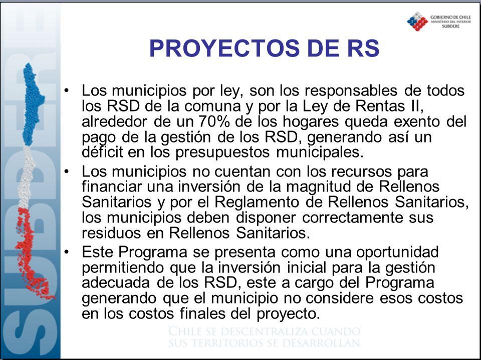 Los municipios por ley, son los responsables de todos los RSD de la comuna y por la Ley de Rentas II, alrededor de un 70% de los hogares queda exento del pago de la gestión de los RSD, generando así un déficit en los presupuestos municipales.