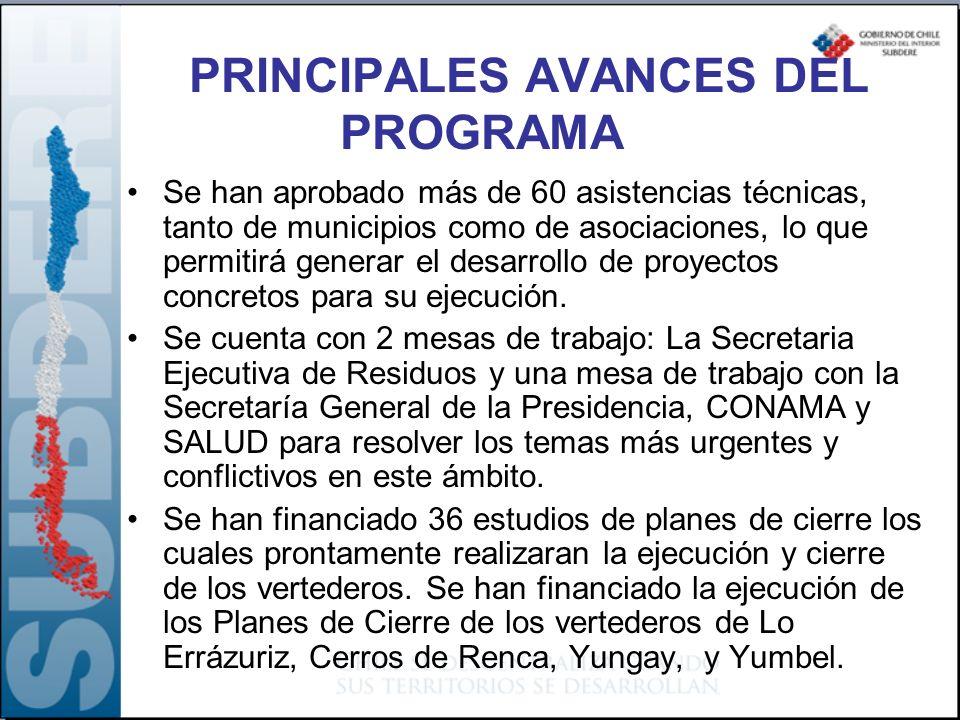 PRINCIPALES AVANCES DEL PROGRAMA Se han aprobado más de 60 asistencias técnicas, tanto de municipios como de asociaciones, lo que permitirá generar el desarrollo de proyectos concretos para su ejecución.