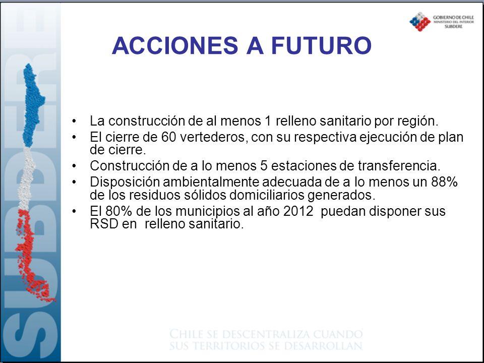 ACCIONES A FUTURO La construcción de al menos 1 relleno sanitario por región. El cierre de 60 vertederos, con su respectiva ejecución de plan de cierr