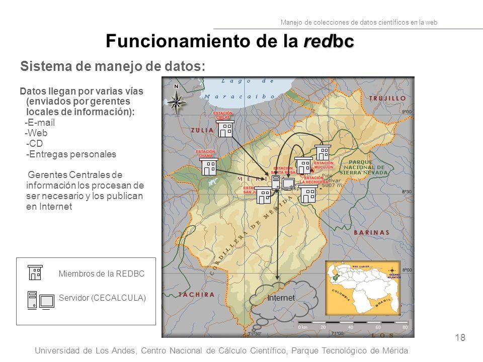 18 Manejo de colecciones de datos científicos en la web Universidad de Los Andes, Centro Nacional de Cálculo Científico, Parque Tecnológico de Mérida Internet Miembros de la REDBC Servidor (CECALCULA) redbc Funcionamiento de la redbc Sistema de manejo de datos: Datos llegan por varias vías (enviados por gerentes locales de información): -E-mail -Web -CD -Entregas personales Gerentes Centrales de información los procesan de ser necesario y los publican en Internet