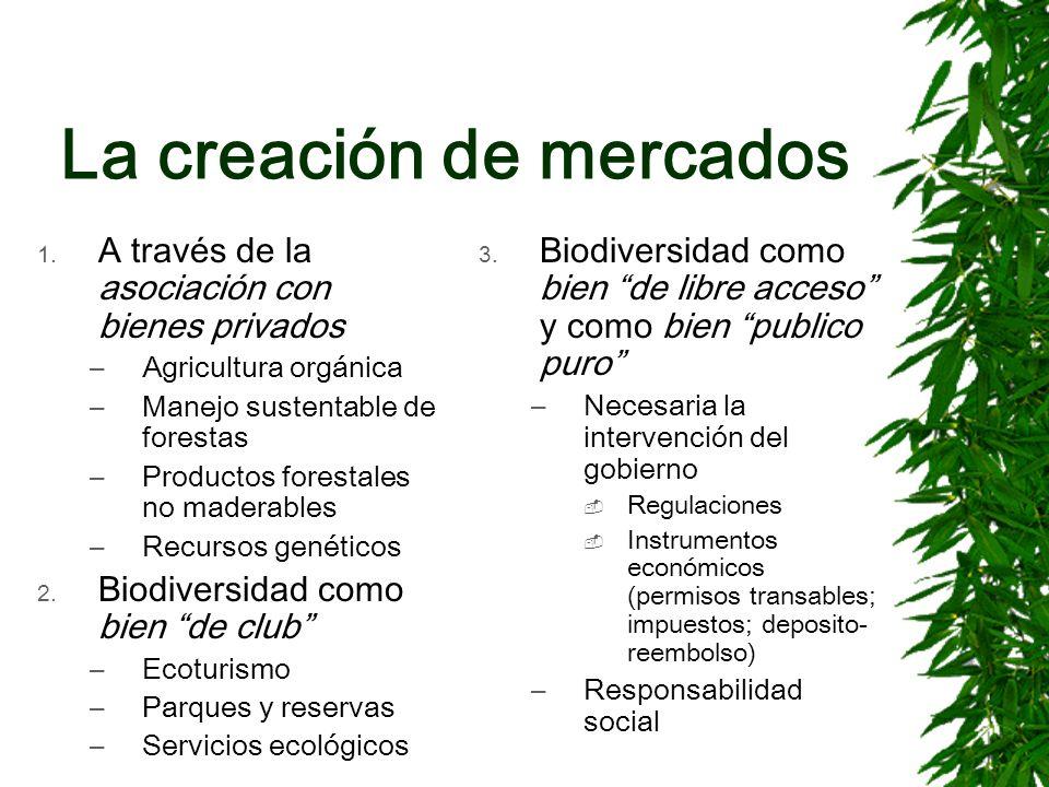 La creación de mercados 1. A través de la asociación con bienes privados –Agricultura orgánica –Manejo sustentable de forestas –Productos forestales n