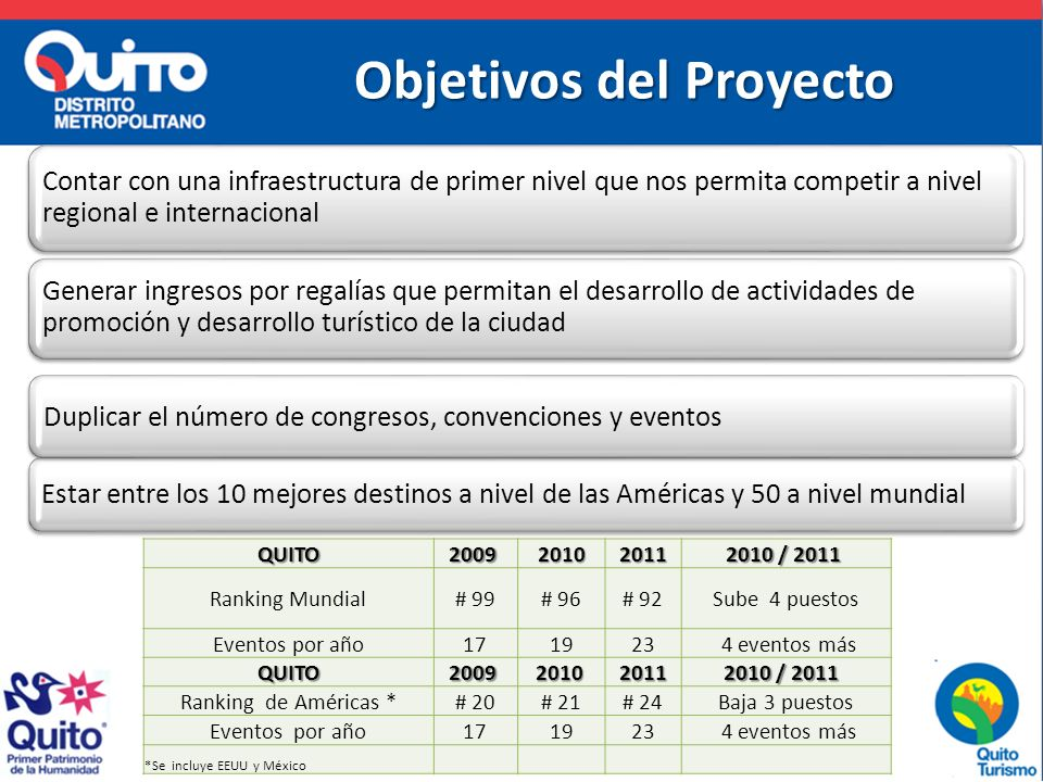 Plan Financiero Gestión Privada.