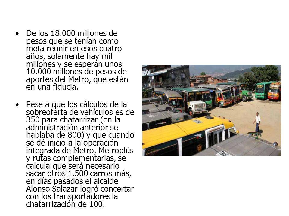 De los 18.000 millones de pesos que se tenían como meta reunir en esos cuatro años, solamente hay mil millones y se esperan unos 10.000 millones de pesos de aportes del Metro, que están en una fiducia.