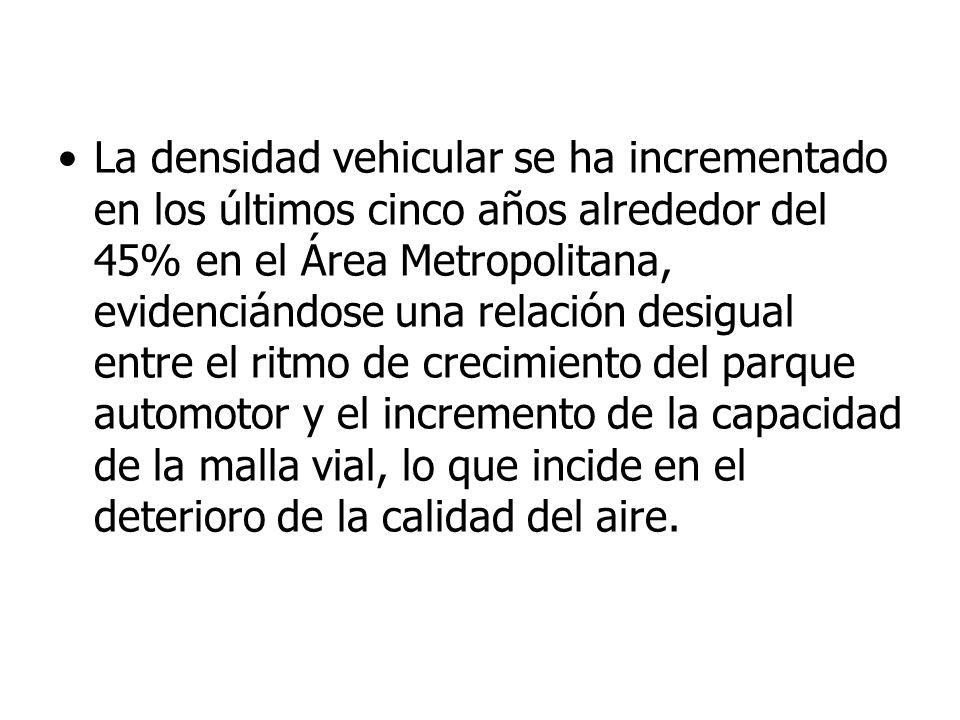 La densidad vehicular se ha incrementado en los últimos cinco años alrededor del 45% en el Área Metropolitana, evidenciándose una relación desigual entre el ritmo de crecimiento del parque automotor y el incremento de la capacidad de la malla vial, lo que incide en el deterioro de la calidad del aire.