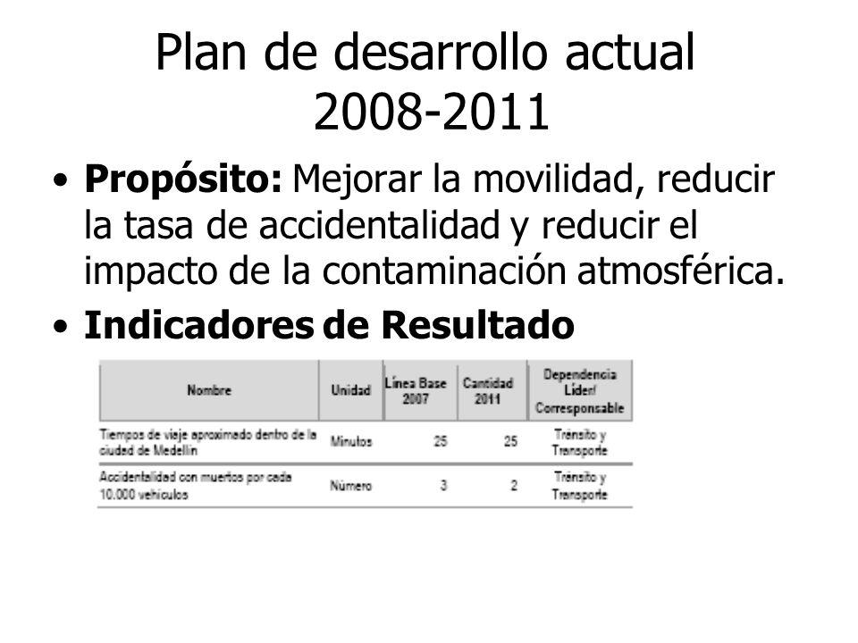 Implementación del SIT-Medellín Pretende lograr una integración física, operacional y tarifaria de los diferentes modos de transporte público, de tal forma que se logre un transporte ágil, cómodo, eficiente y seguro.