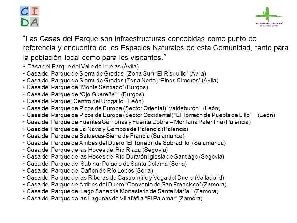 Congresos Europarc-España.Esparc 2001-2005.