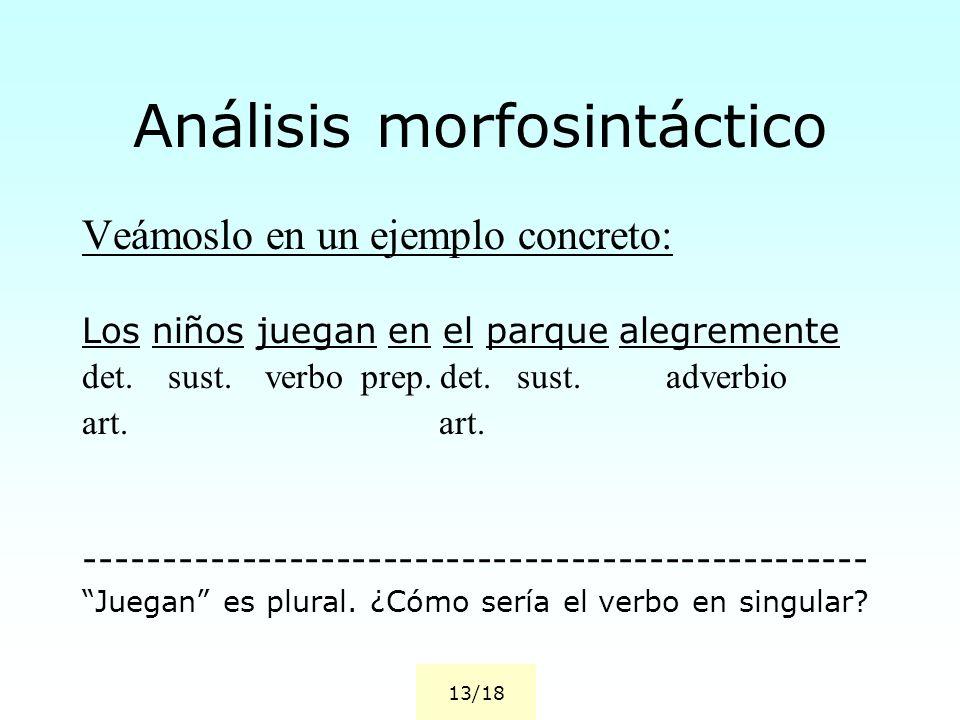Análisis morfosintáctico Veámoslo en un ejemplo concreto: Los niños juegan en el parque alegremente det. sust. verbo prep. det. sust. adverbio art. --