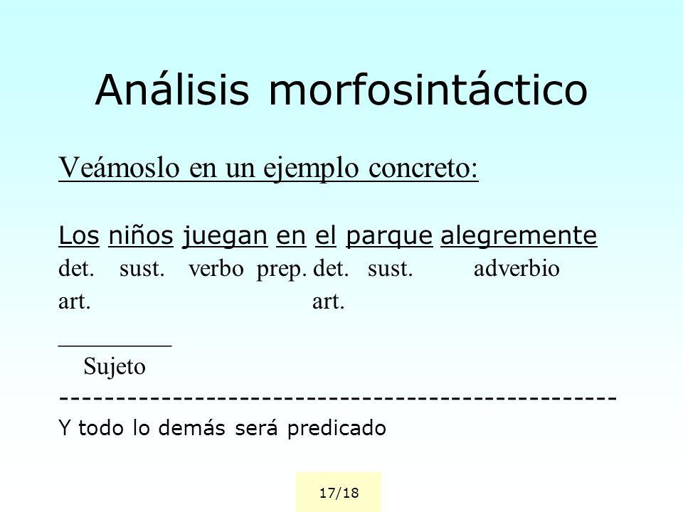 Análisis morfosintáctico Veámoslo en un ejemplo concreto: Los niños juegan en el parque alegremente det. sust. verbo prep. det. sust. adverbio art. __