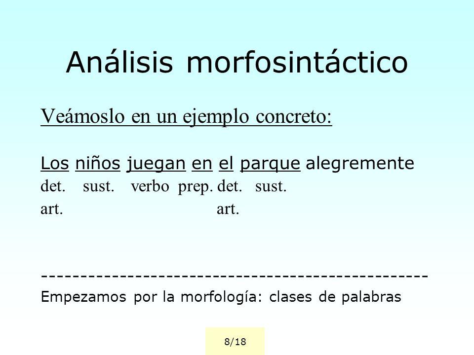 Análisis morfosintáctico Veámoslo en un ejemplo concreto: Los niños juegan en el parque alegremente det. sust. verbo prep. det. sust. art. -----------