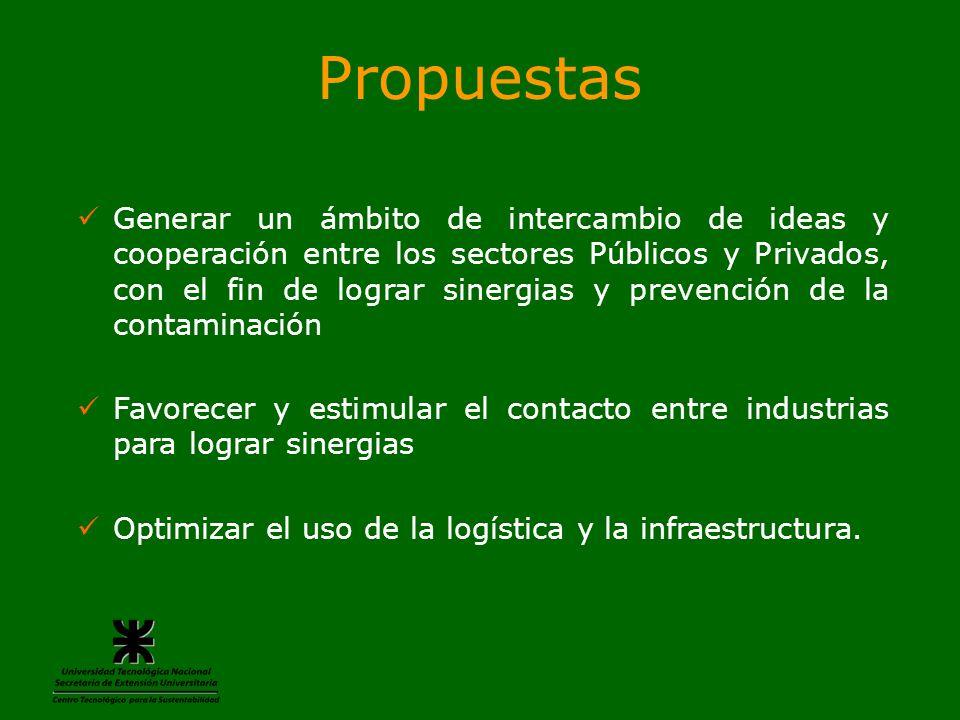 Propuestas Generar un ámbito de intercambio de ideas y cooperación entre los sectores Públicos y Privados, con el fin de lograr sinergias y prevención