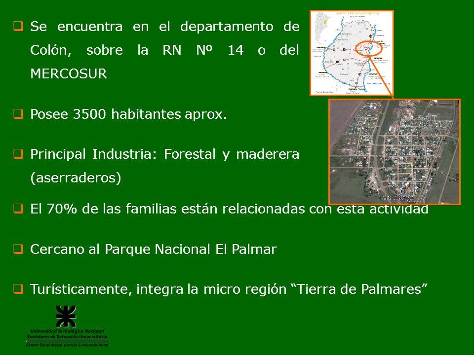 El 70% de las familias están relacionadas con esta actividad Cercano al Parque Nacional El Palmar Turísticamente, integra la micro región Tierra de Pa