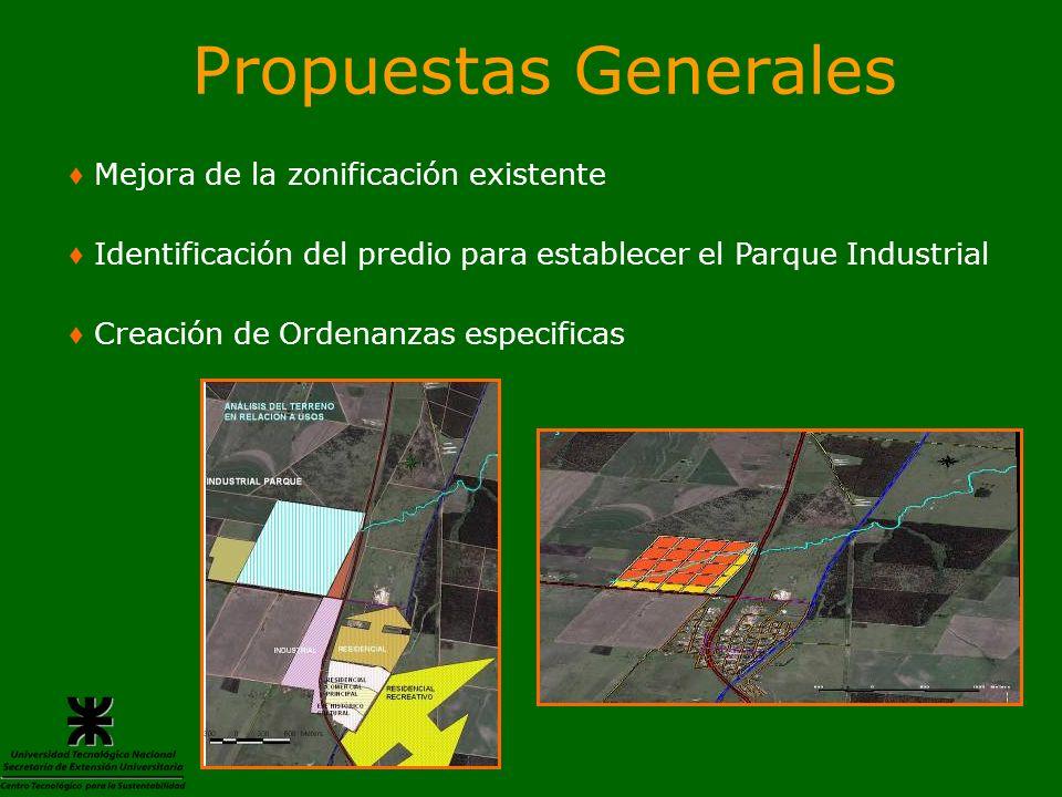 Propuestas Generales Mejora de la zonificación existente Identificación del predio para establecer el Parque Industrial Creación de Ordenanzas especif