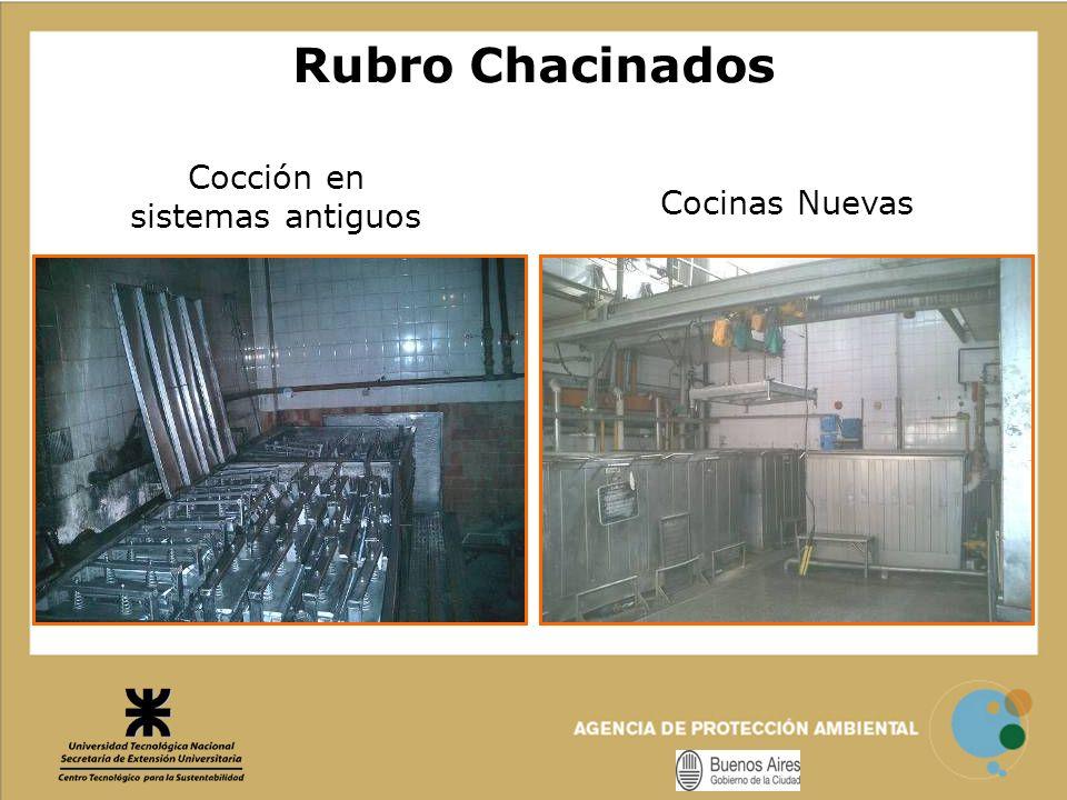 Cocción en sistemas antiguos Cocinas Nuevas Rubro Chacinados