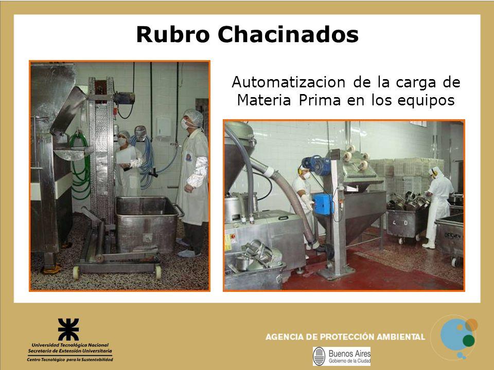Automatizacion de la carga de Materia Prima en los equipos Rubro Chacinados