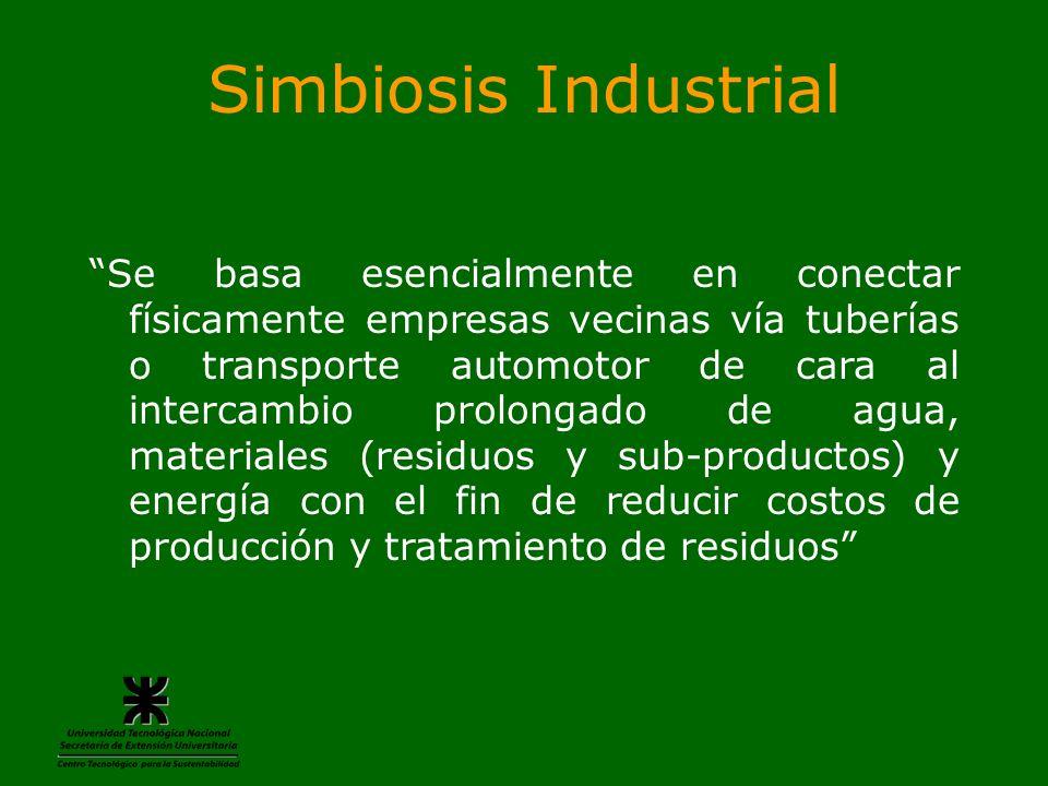 Simbiosis Industrial Se basa esencialmente en conectar físicamente empresas vecinas vía tuberías o transporte automotor de cara al intercambio prolong