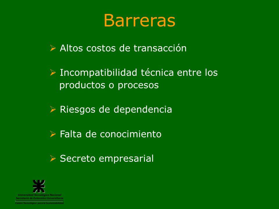 Barreras Altos costos de transacción Incompatibilidad técnica entre los productos o procesos Riesgos de dependencia Falta de conocimiento Secreto empr