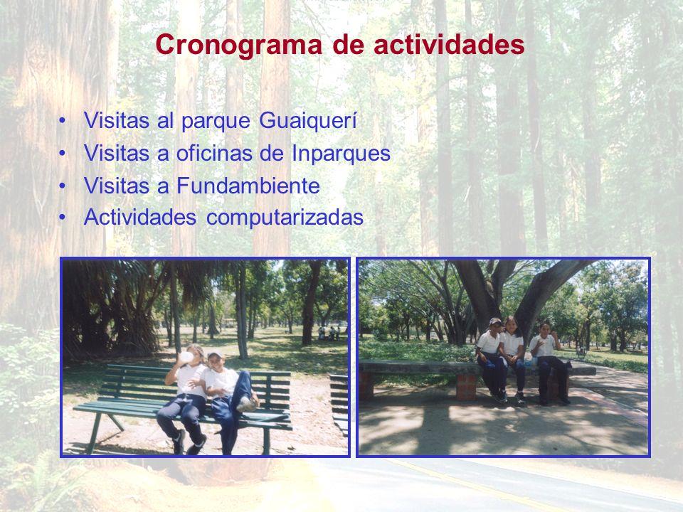 Cronograma de actividades Visitas al parque Guaiquerí Visitas a oficinas de Inparques Visitas a Fundambiente Actividades computarizadas