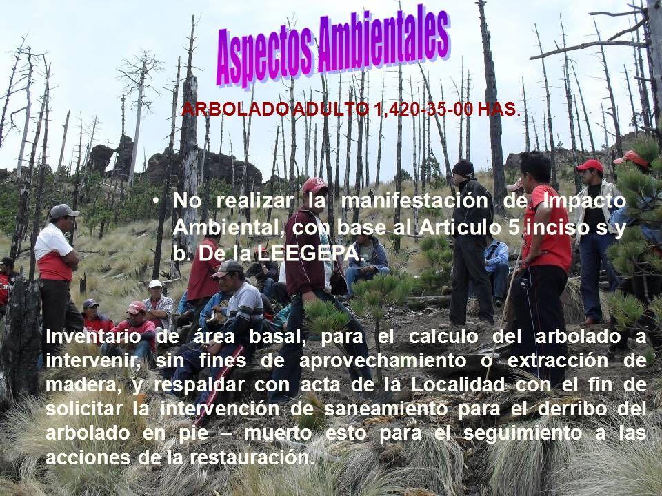ARBOLADO ADULTO 1,420-35-00 HAS. No realizar la manifestación de Impacto Ambiental, con base al Articulo 5 inciso s y b. De la LEEGEPA. Inventario de