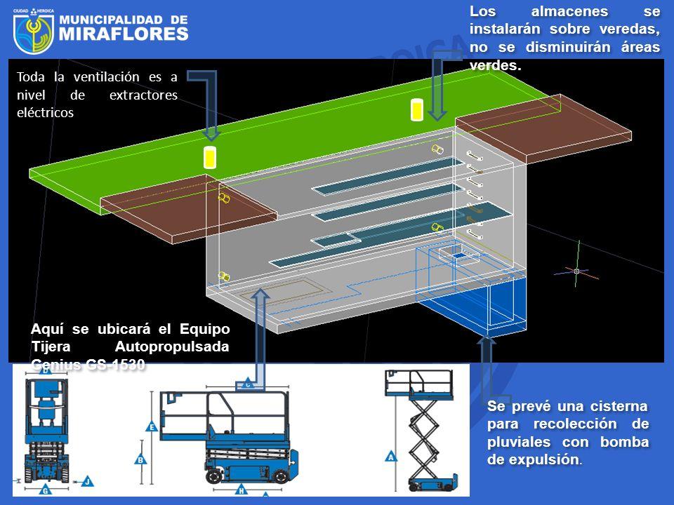 Aquí se ubicará el Equipo Tijera Autopropulsada Genius GS-1530 Toda la ventilación es a nivel de extractores eléctricos Se prevé una cisterna para rec