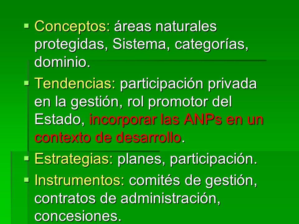Conceptos: áreas naturales protegidas, Sistema, categorías, dominio. Conceptos: áreas naturales protegidas, Sistema, categorías, dominio. Tendencias: