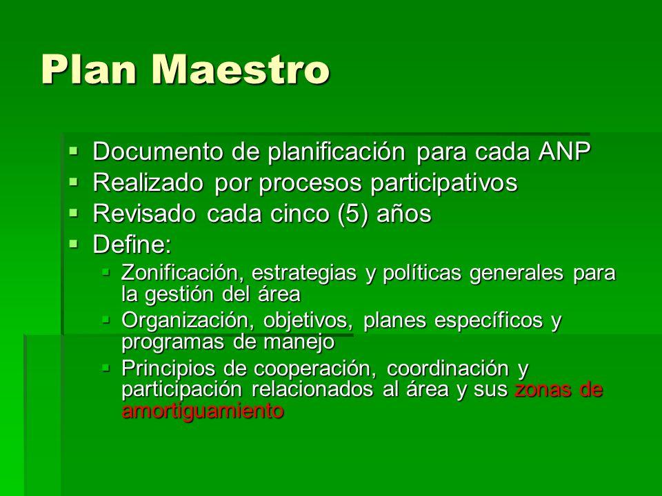 Plan Maestro Documento de planificación para cada ANP Documento de planificación para cada ANP Realizado por procesos participativos Realizado por pro