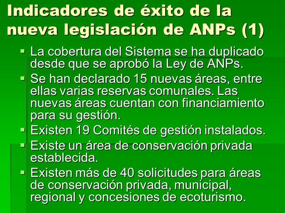 Indicadores de éxito de la nueva legislación de ANPs (1) La cobertura del Sistema se ha duplicado desde que se aprobó la Ley de ANPs. La cobertura del