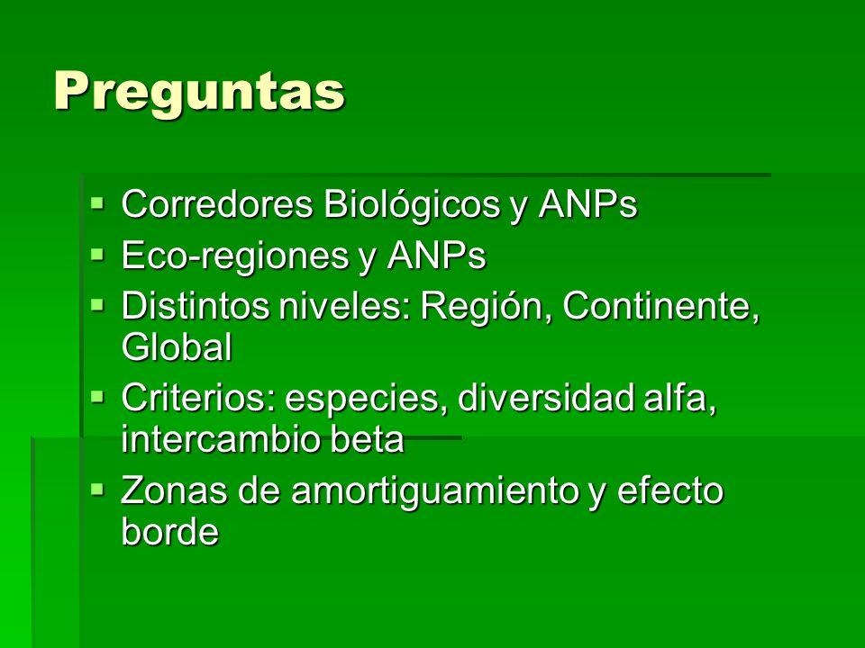 Preguntas Corredores Biológicos y ANPs Corredores Biológicos y ANPs Eco-regiones y ANPs Eco-regiones y ANPs Distintos niveles: Región, Continente, Glo