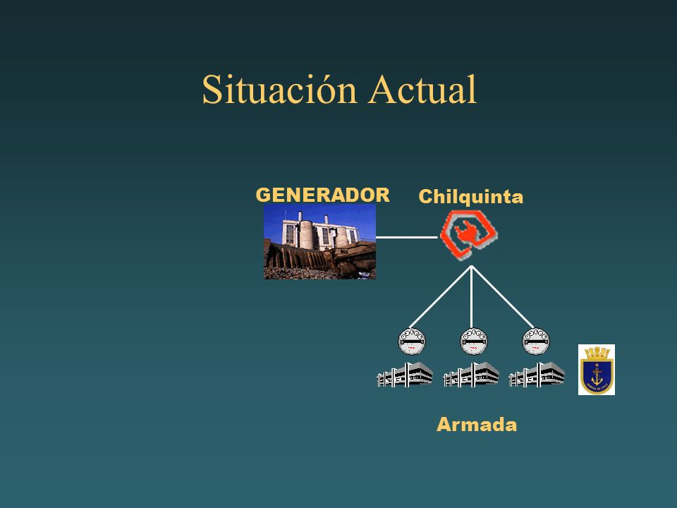 Situación Actual Chilquinta GENERADOR Armada