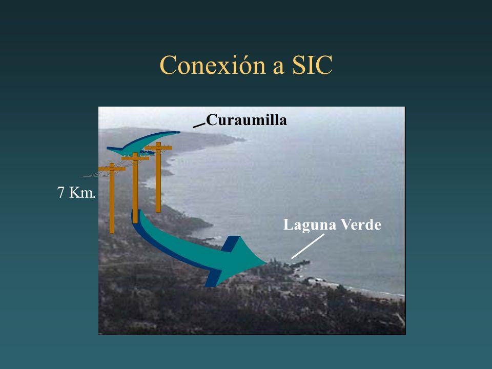 Conexión a SIC Laguna Verde Curaumilla 7 Km.