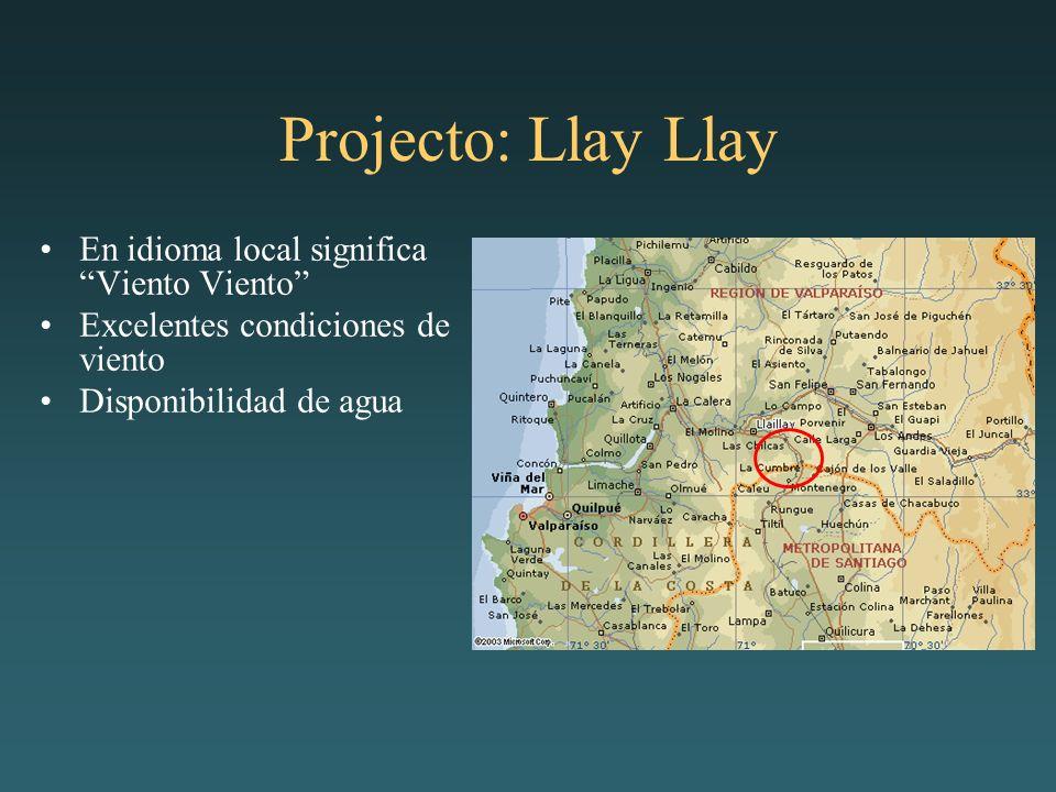 Projecto: Llay Llay En idioma local significa Viento Viento Excelentes condiciones de viento Disponibilidad de agua