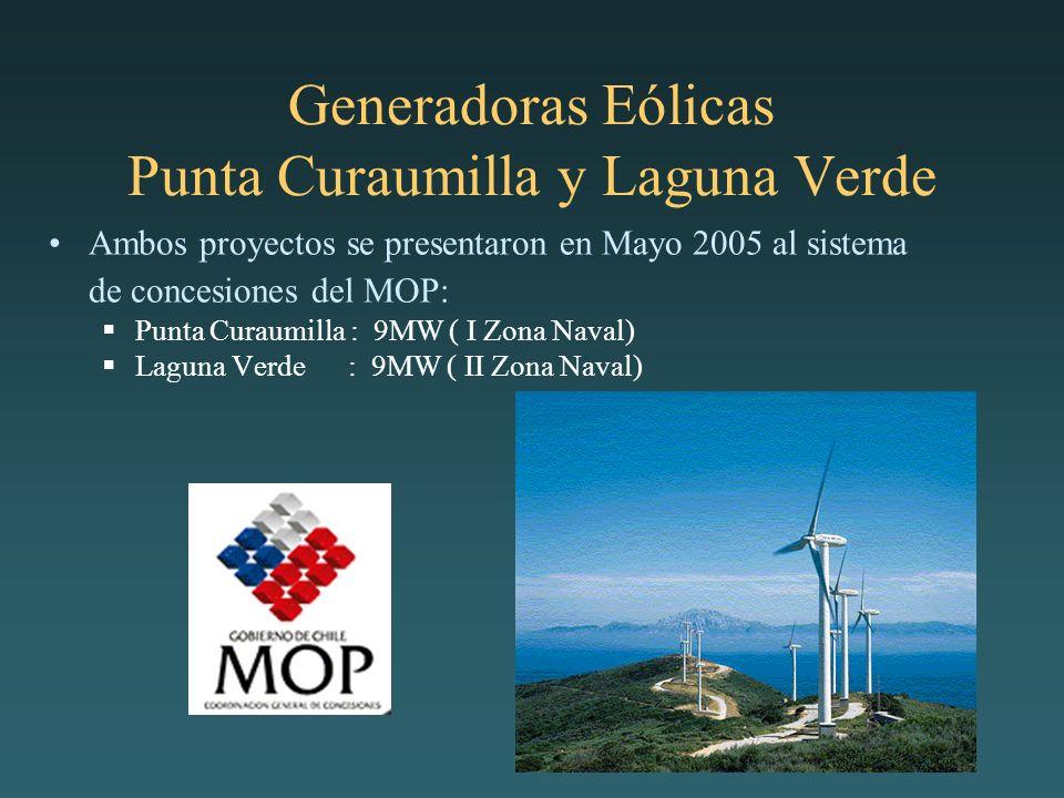 Generadoras Eólicas Punta Curaumilla y Laguna Verde Ambos proyectos se presentaron en Mayo 2005 al sistema de concesiones del MOP: Punta Curaumilla : 9MW ( I Zona Naval) Laguna Verde : 9MW ( II Zona Naval)