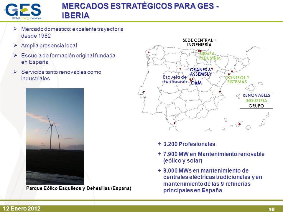 12 Enero 2012 10 Mercado doméstico: excelente trayectoria desde 1982 Amplia presencia local Escuela de formación original fundada en España Servicios