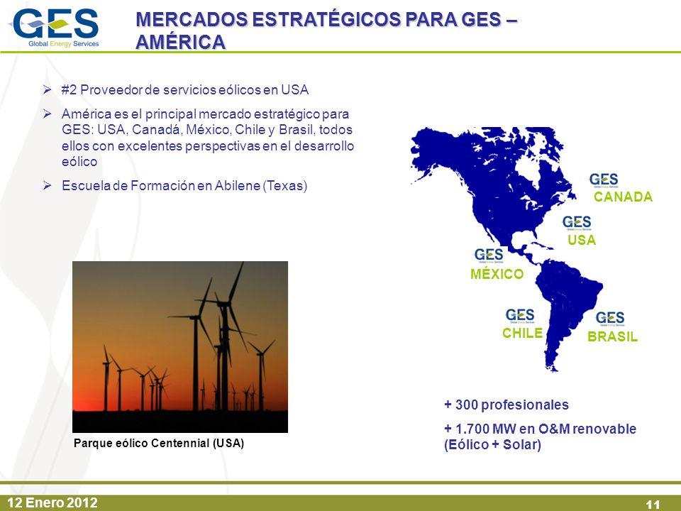 12 Enero 2012 11 + 300 profesionales + 1.700 MW en O&M renovable (Eólico + Solar) #2 Proveedor de servicios eólicos en USA América es el principal mer