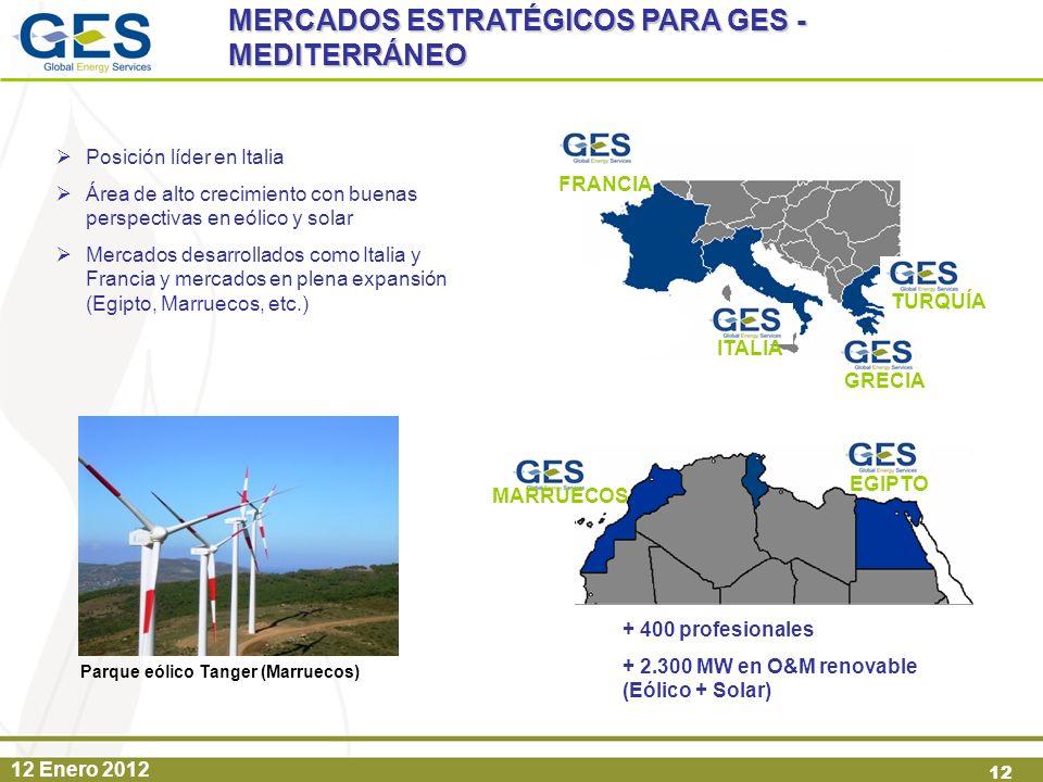 12 Enero 2012 12 + 400 profesionales + 2.300 MW en O&M renovable (Eólico + Solar) Posición líder en Italia Área de alto crecimiento con buenas perspec