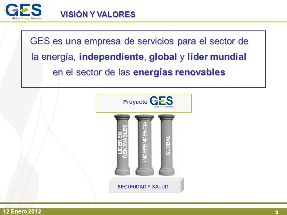 12 Enero 2012 44 PRINCIPALES LÍNEAS DE NEGOCIO + 18,300 MW Montaje + 10,200 MW BOP + 12,300 MW en mantenimiento + 300MW (BOP y EPC) + 350 MW en mantenimiento + 8,000 MWs en mantenimiento en Iberia y mantenimiento de las 9 principales refinerías en España LÍDER EN RENOVABLES Proyecto H&S GES es una compañía líder en construcción, instalación y mantenimiento de parques eólicos y una compañía de referencia en solar EÓLICOSOLARIEI Nota.- Cifras estimadas a cierre 2011