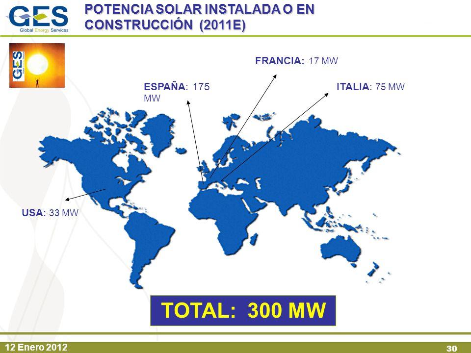 12 Enero 2012 30 POTENCIA SOLAR INSTALADA O EN CONSTRUCCIÓN (2011E) ITALIA: 75 MW USA : 33 MW ESPAÑA: 175 MW TOTAL: 300 MW FRANCIA: 17 MW
