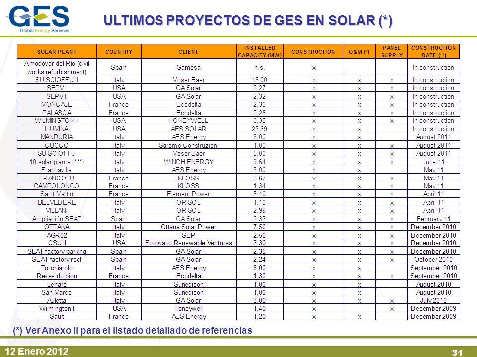 12 Enero 2012 31 ULTIMOS PROYECTOS DE GES EN SOLAR (*) (*) Ver Anexo II para el listado detallado de referencias