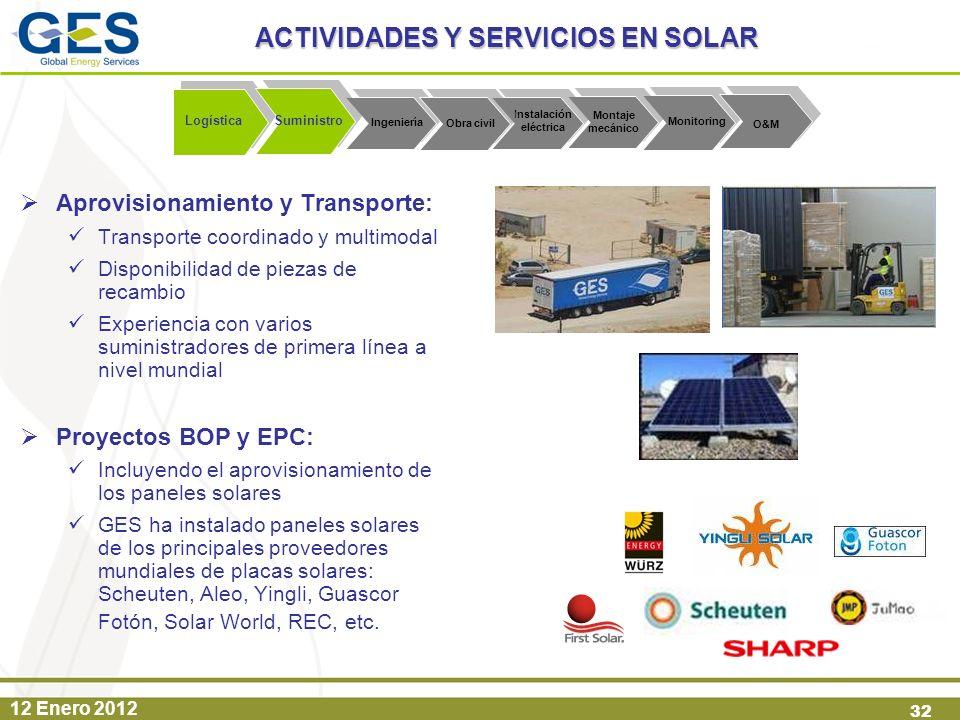 12 Enero 2012 32 Aprovisionamiento y Transporte: Transporte coordinado y multimodal Disponibilidad de piezas de recambio Experiencia con varios sumini
