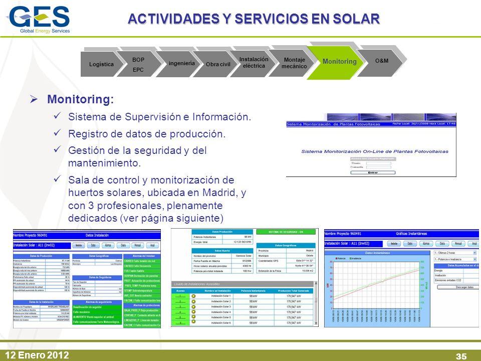12 Enero 2012 35 Monitoring: Sistema de Supervisión e Información. Registro de datos de producción. Gestión de la seguridad y del mantenimiento. Sala