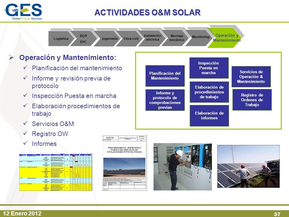 12 Enero 2012 37 Operación y Mantenimiento: Planificación del mantenimiento Informe y revisión previa de protocolo Inspección Puesta en marcha Elabora