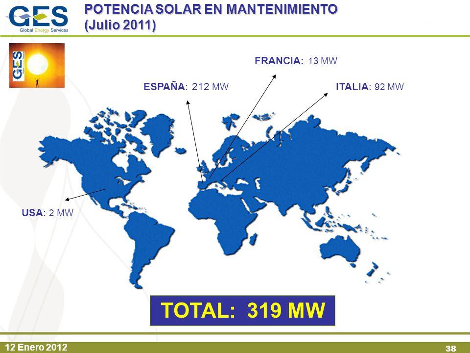 12 Enero 2012 38 POTENCIA SOLAR EN MANTENIMIENTO (Julio 2011) ITALIA: 92 MW USA : 2 MW ESPAÑA: 212 MW TOTAL: 319 MW FRANCIA: 13 MW