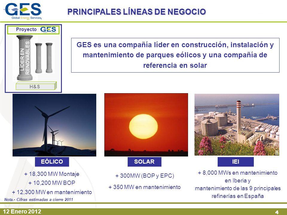 12 Enero 2012 44 PRINCIPALES LÍNEAS DE NEGOCIO + 18,300 MW Montaje + 10,200 MW BOP + 12,300 MW en mantenimiento + 300MW (BOP y EPC) + 350 MW en manten