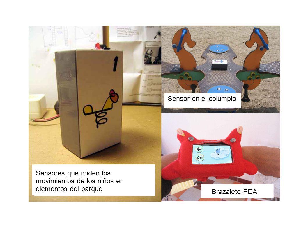 Sensores que miden los movimientos de los niños en elementos del parque Sensor en el columpio Brazalete PDA