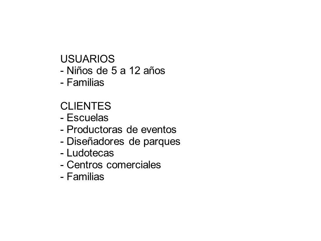 USUARIOS - Niños de 5 a 12 años - Familias CLIENTES - Escuelas - Productoras de eventos - Diseñadores de parques - Ludotecas - Centros comerciales - Familias