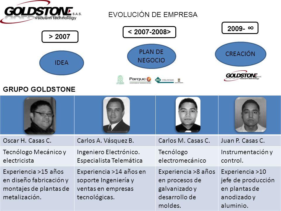 Oscar H. Casas C.Carlos A. Vásquez B.Carlos M. Casas C.Juan P. Casas C. Tecnólogo Mecánico y electricista Ingeniero Electrónico. Especialista Telemáti
