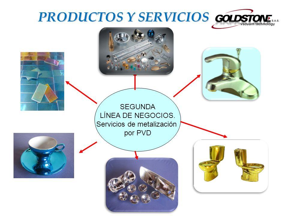 PRODUCTOS Y SERVICIOS SEGUNDA LÍNEA DE NEGOCIOS. Servicios de metalización por PVD