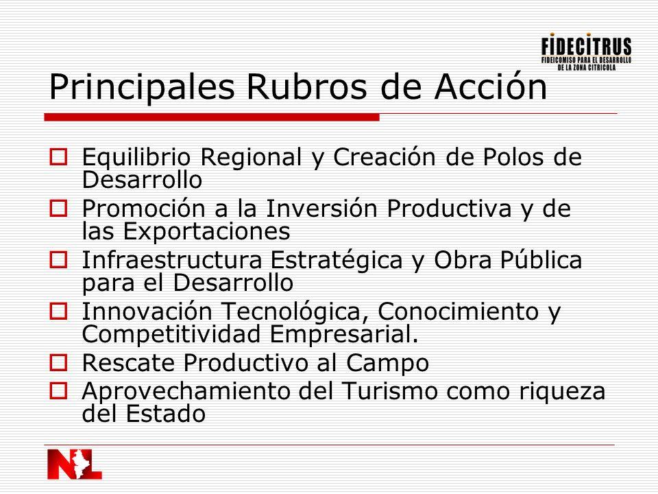 Principales Rubros de Acción Equilibrio Regional y Creación de Polos de Desarrollo Promoción a la Inversión Productiva y de las Exportaciones Infraest